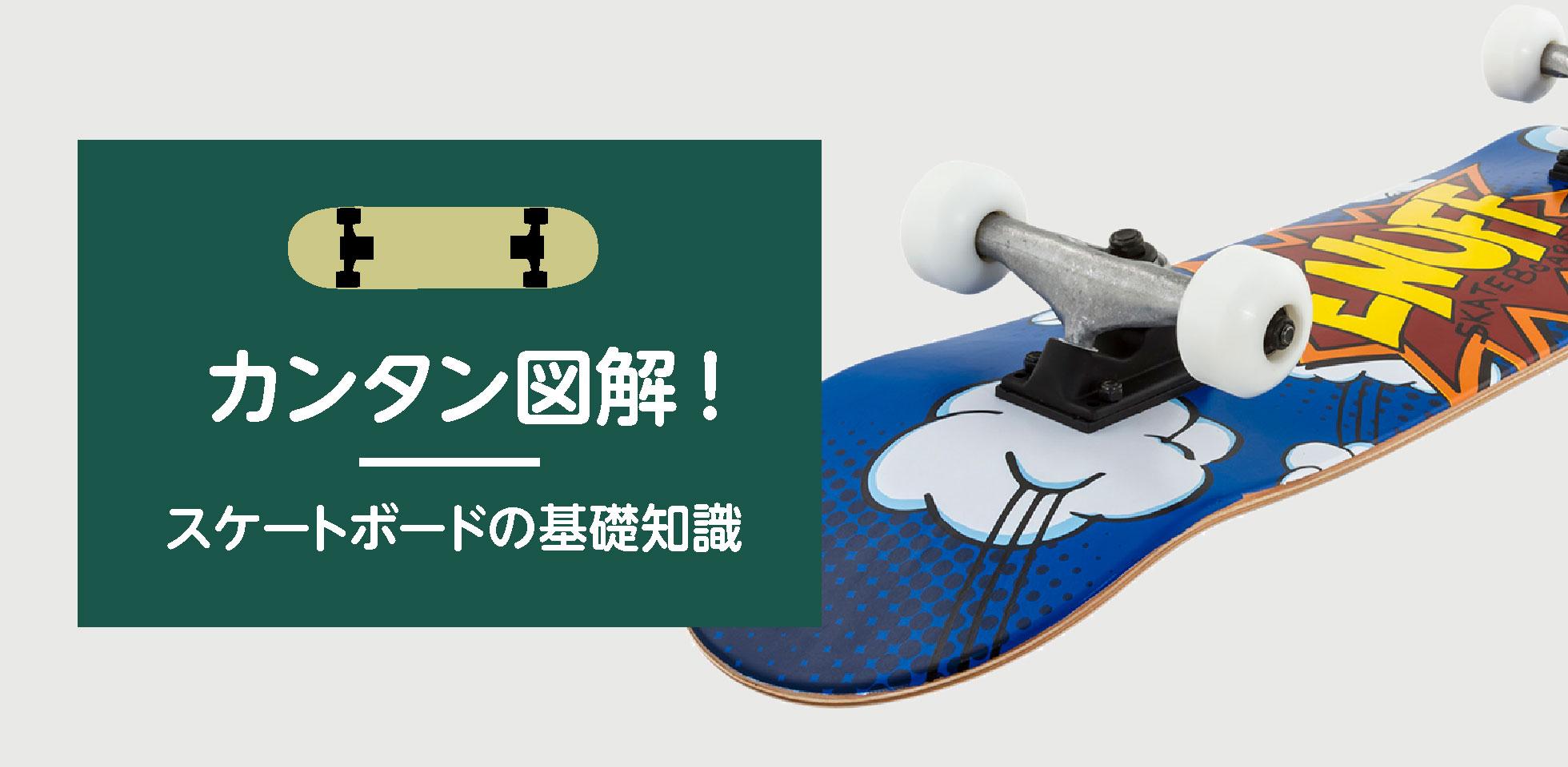 カンタン図解!スケートボードの基礎知識
